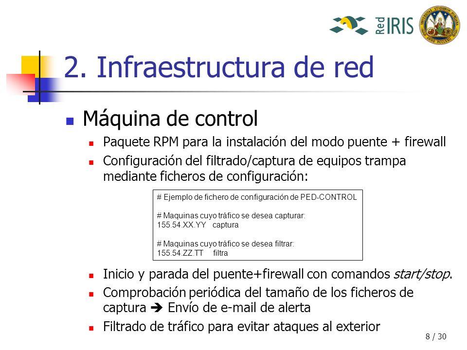29 / 30 Contenido 1.Objetivos 2. Infraestructura de red 3.