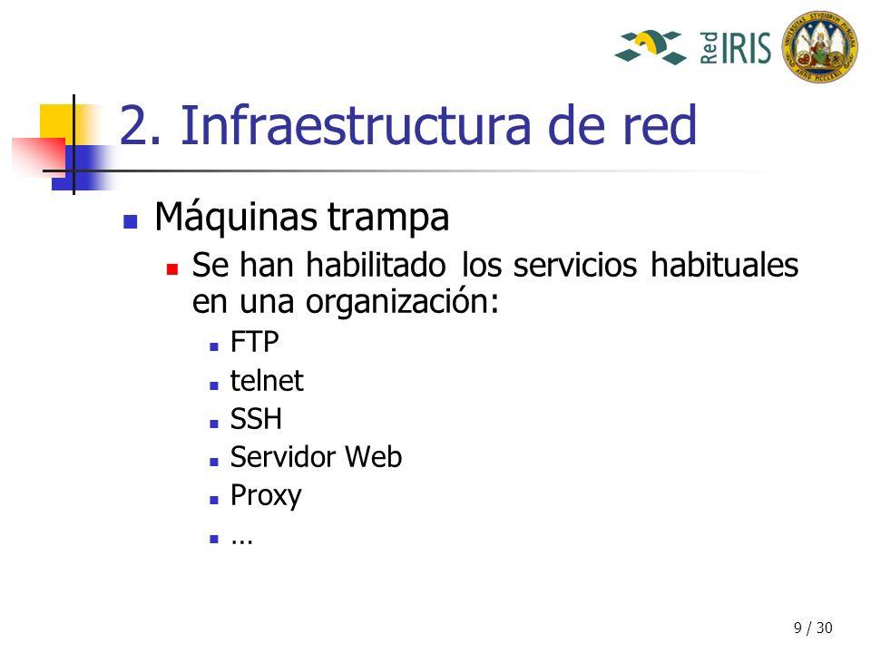 10 / 30 Contenido 1.Objetivos 2. Infraestructura de red 3.