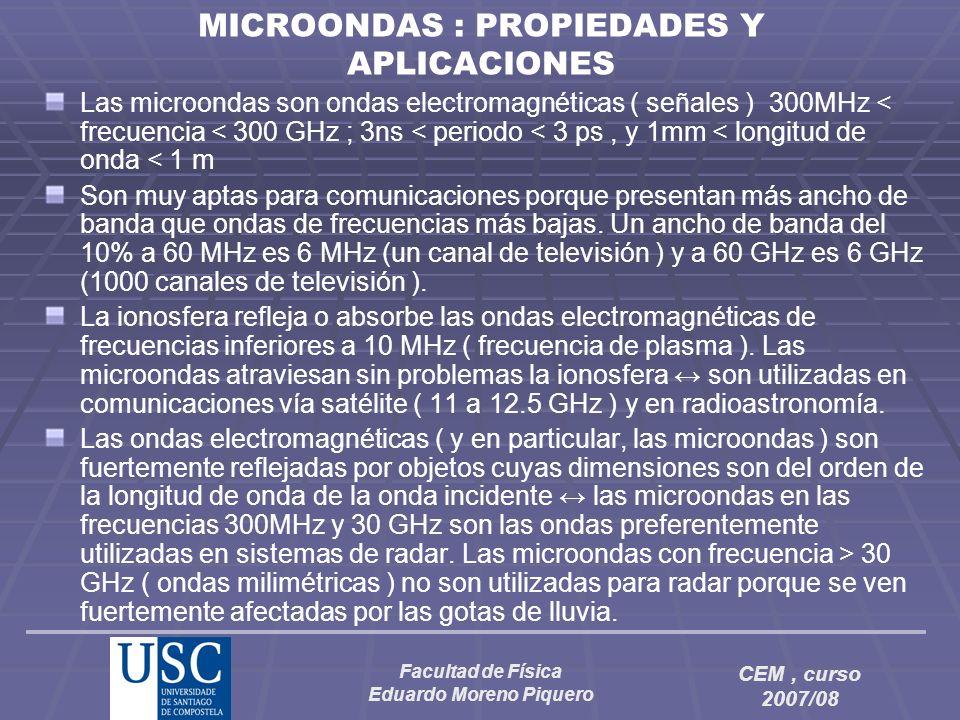 Facultad de Física Eduardo Moreno Piquero CEM, curso 2007/08 MICROONDAS : PROPIEDADES Y APLICACIONES Las microondas son ondas electromagnéticas ( seña