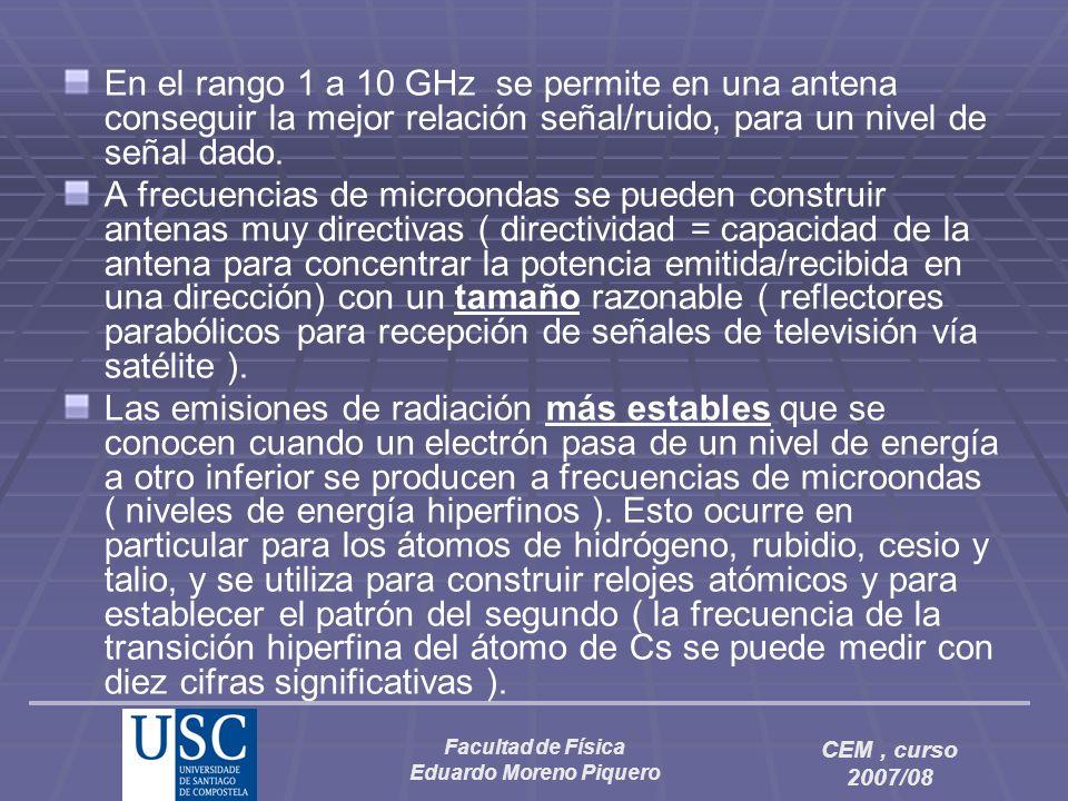Facultad de Física Eduardo Moreno Piquero CEM, curso 2007/08 En el rango 1 a 10 GHz se permite en una antena conseguir la mejor relación señal/ruido,