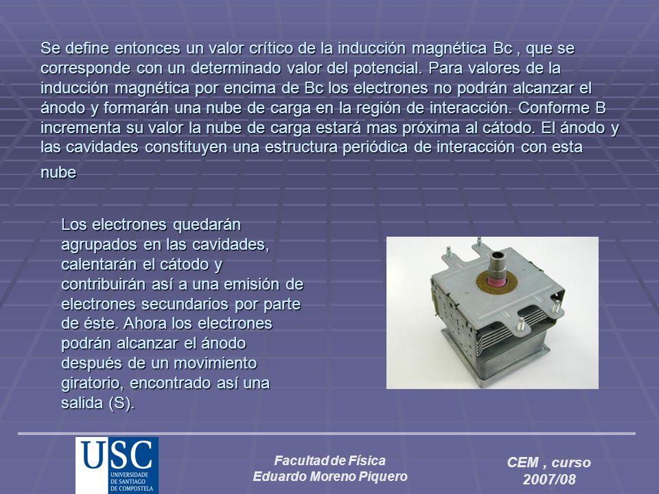 Facultad de Física Eduardo Moreno Piquero CEM, curso 2007/08 Se define entonces un valor crítico de la inducción magnética Bc, que se corresponde con