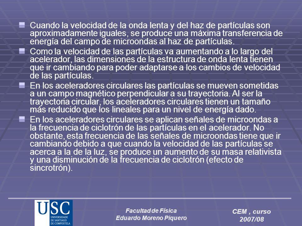 Facultad de Física Eduardo Moreno Piquero CEM, curso 2007/08 Cuando la velocidad de la onda lenta y del haz de partículas son aproximadamente iguales,