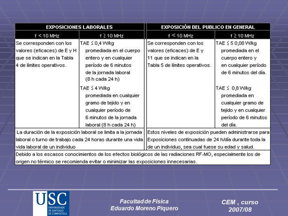 Facultad de Física Eduardo Moreno Piquero CEM, curso 2007/08