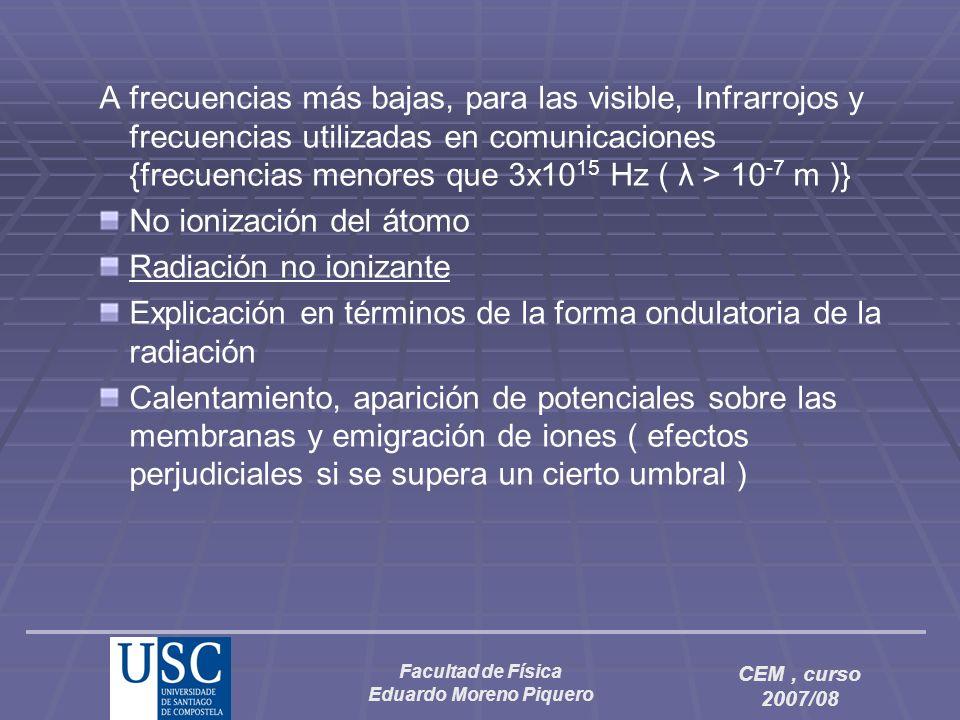 Facultad de Física Eduardo Moreno Piquero CEM, curso 2007/08 A frecuencias más bajas, para las visible, Infrarrojos y frecuencias utilizadas en comuni