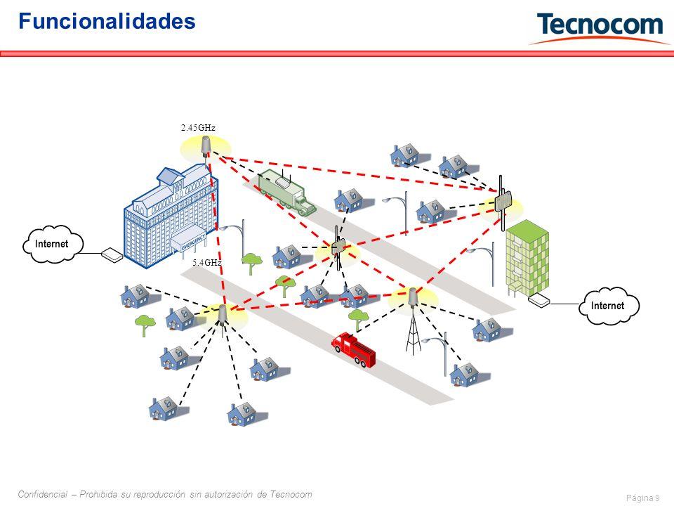 Página 9 Confidencial – Prohibida su reproducción sin autorización de Tecnocom Funcionalidades 2.45GHz 5.4GHz Internet