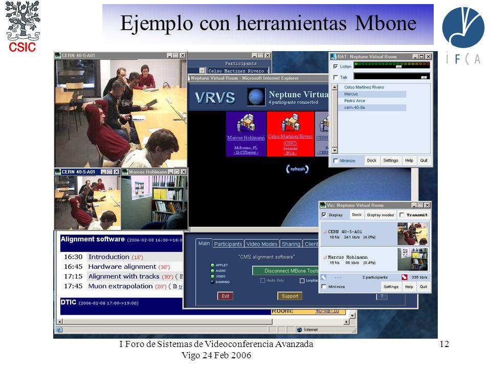 I Foro de Sistemas de Videoconferencia Avanzada Vigo 24 Feb 2006 12 Ejemplo con herramientas Mbone