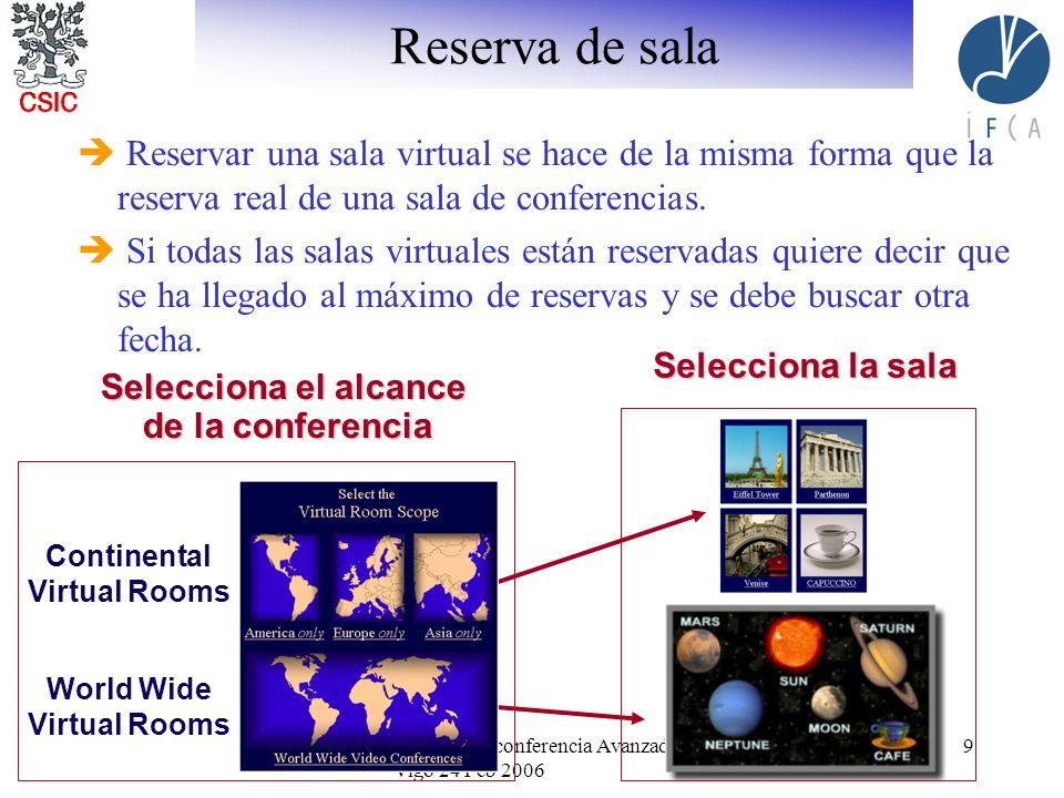 I Foro de Sistemas de Videoconferencia Avanzada Vigo 24 Feb 2006 9 Reservar una sala virtual se hace de la misma forma que la reserva real de una sala de conferencias.