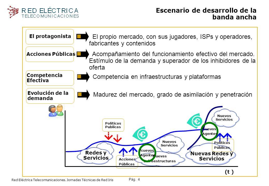 Pág.15 Red Eléctrica Telecomunicaciones.
