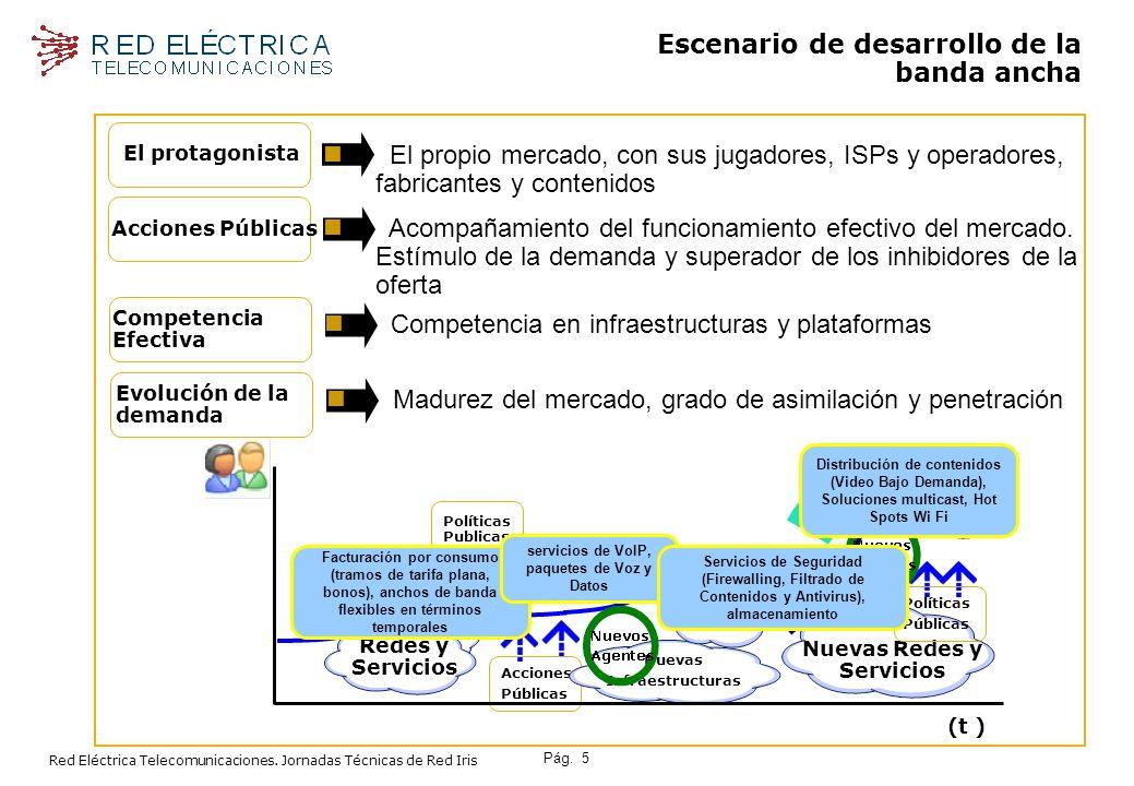 Pág.16 Red Eléctrica Telecomunicaciones.