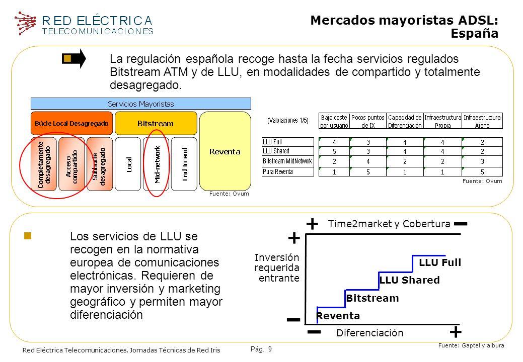 Pág.20 Red Eléctrica Telecomunicaciones.