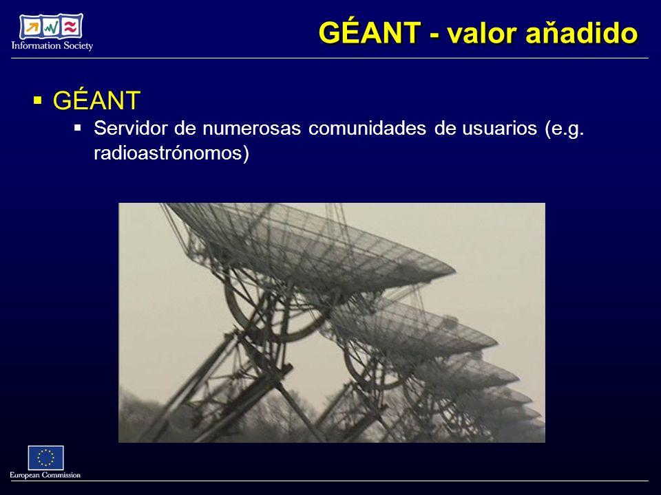 GÉANT Servidor de numerosas comunidades de usuarios (e.g. radioastrónomos) GÉANT - valor aňadido