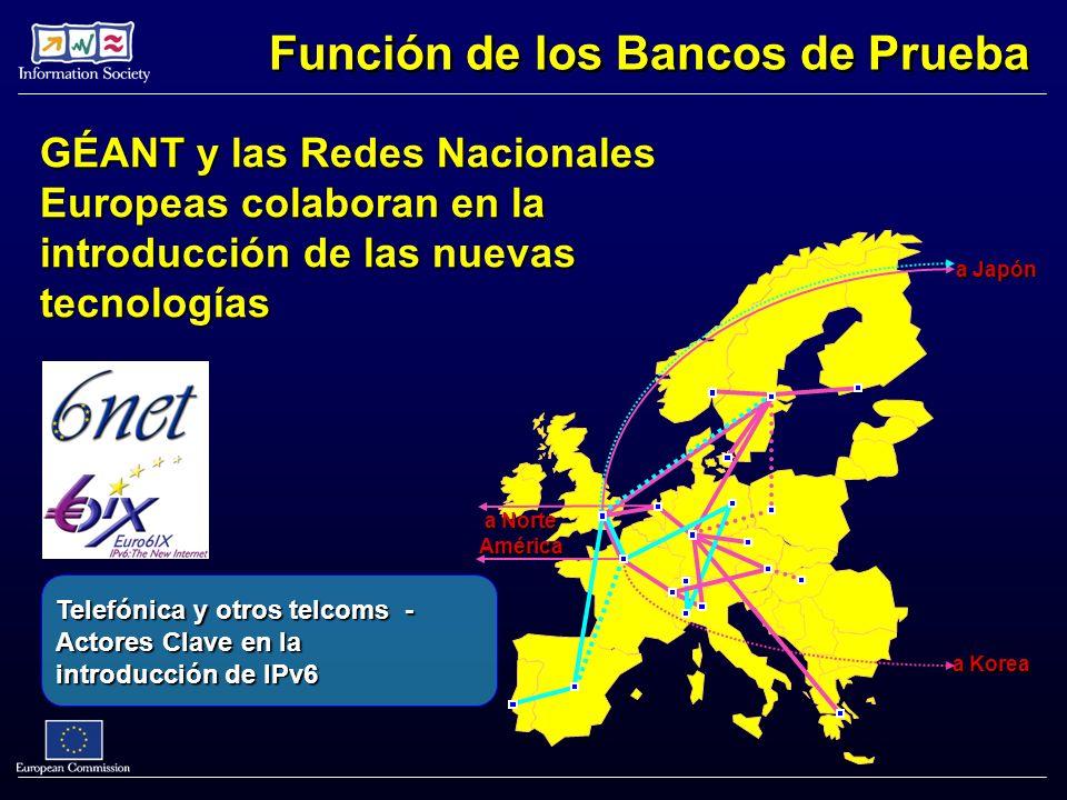 Función de los Bancos de Prueba a Norte América a Japón a Korea Telefónica y otros telcoms - Actores Clave en la introducción de IPv6 GÉANT y las Redes Nacionales Europeas colaboran en la introducción de las nuevas tecnologías