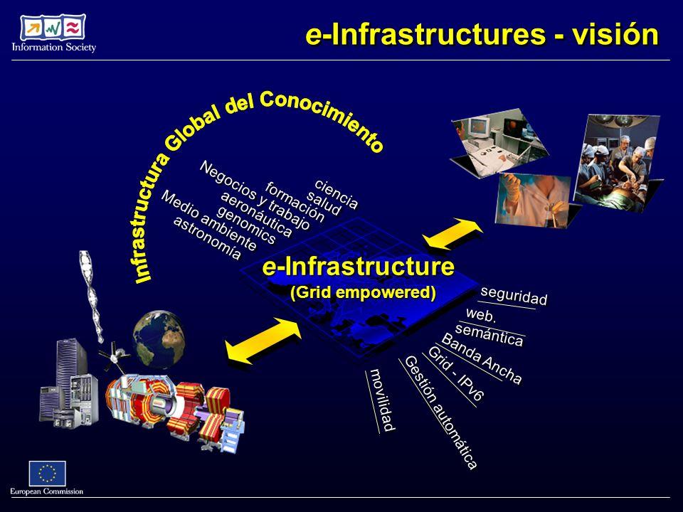 formación Negocios y trabajo aeronáutica genomics Medio ambiente astronomía salud ciencia seguridad movilidad web.