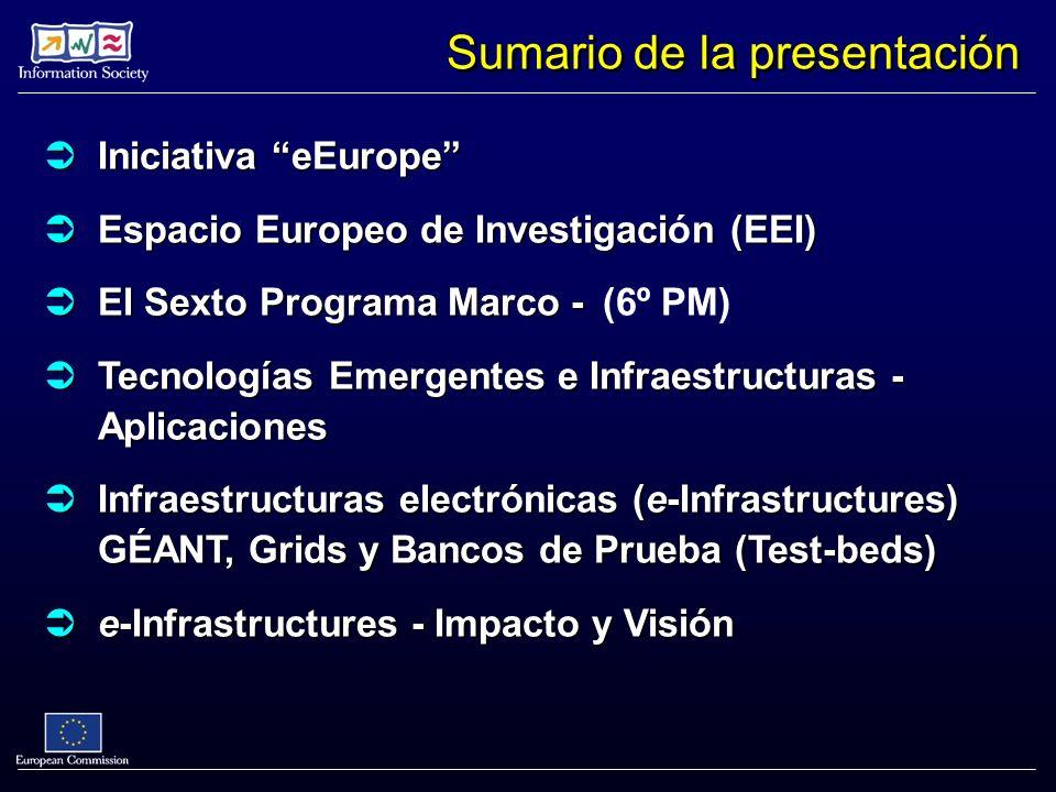Sumario de la presentación Iniciativa eEurope Iniciativa eEurope Espacio Europeo de Investigacin (EEI) Espacio Europeo de Investigación (EEI) El Sexto Programa Marco - El Sexto Programa Marco - (6º PM) Tecnologías Emergentes e Infraestructuras - Aplicaciones Tecnologías Emergentes e Infraestructuras - Aplicaciones Infraestructuras electrónicas (e-Infrastructures) GÉANT, Grids y Bancos de Prueba (Test-beds) Infraestructuras electrónicas (e-Infrastructures) GÉANT, Grids y Bancos de Prueba (Test-beds) e-Infrastructures - Impacto y Visión e-Infrastructures - Impacto y Visión