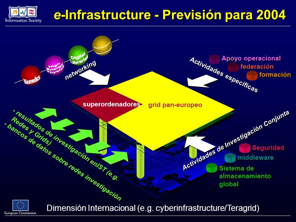 grid pan-europeo superordenadores - resultados de investigación enIST (e.g. Redes y Grids) - bancos de datos sobre redes investigación - resultados de