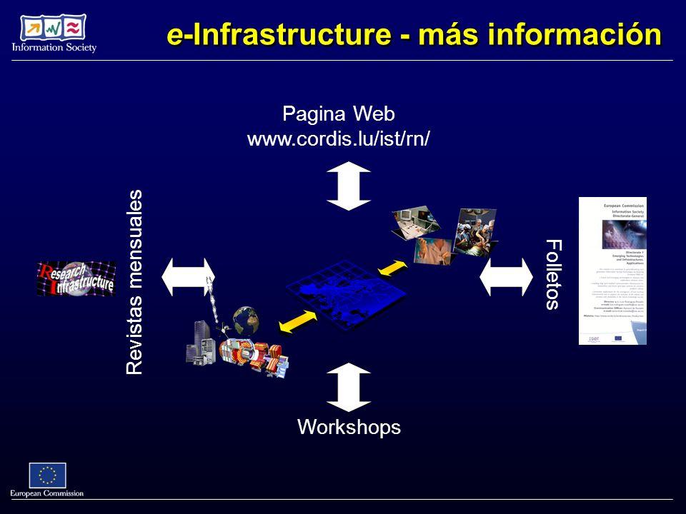 e-Infrastructure - más información Pagina Web www.cordis.lu/ist/rn/ Workshops Revistas mensuales Folletos