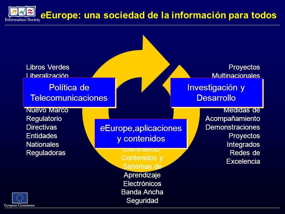 eEurope: una sociedad de la información para todos Libros Verdes Liberalización Nuevo Marco Regulatorio Directivas Entidades Nationales Reguladoras Po