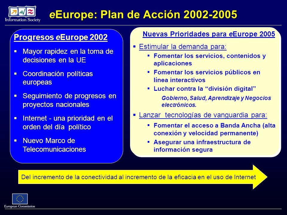 Progresos eEurope 2002 Mayor rapidez en la toma de decisiones en la UE Coordinación políticas europeas Seguimiento de progresos en proyectos nacionale