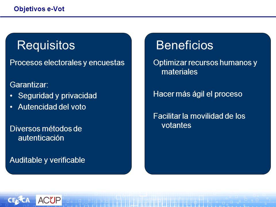 BeneficiosRequisitos Objetivos e-Vot Procesos electorales y encuestas Garantizar: Seguridad y privacidad Autencidad del voto Diversos métodos de auten