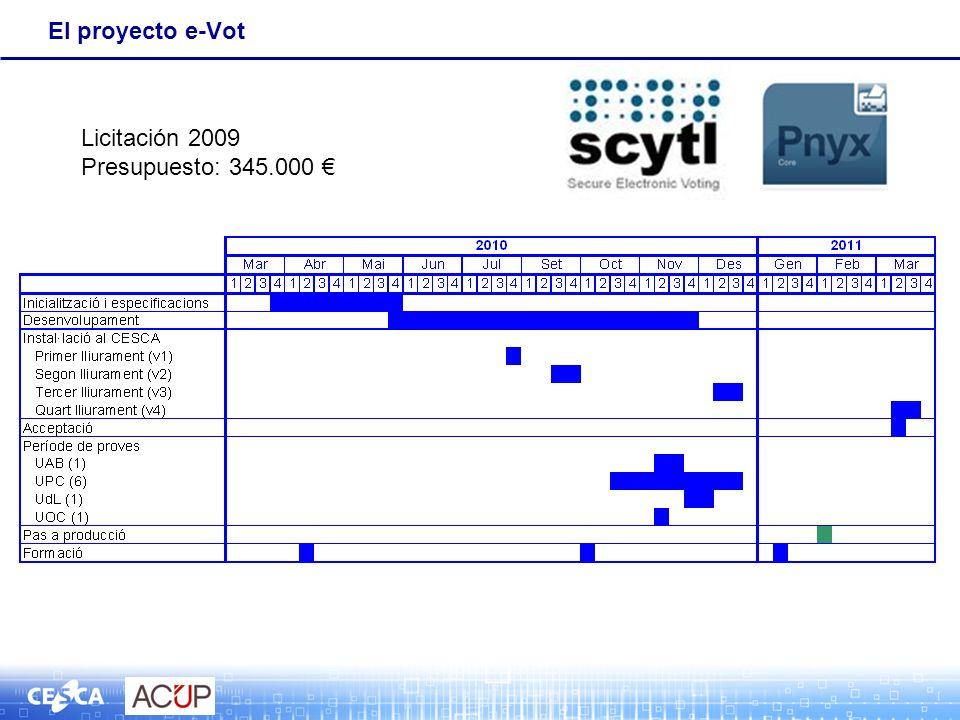 El proyecto e-Vot Licitación 2009 Presupuesto: 345.000