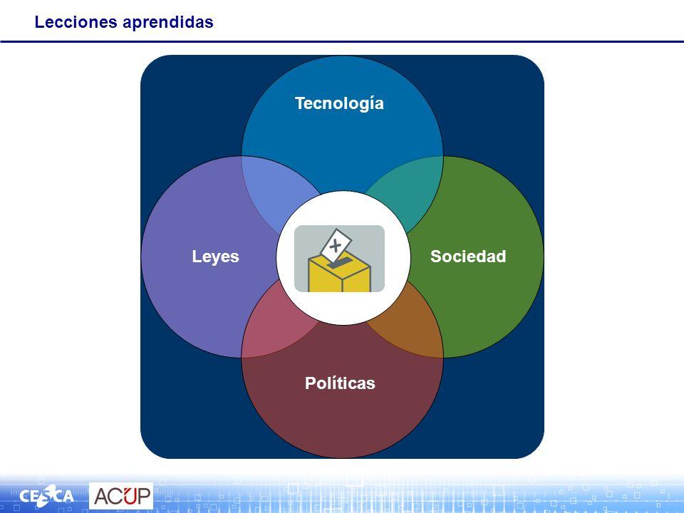 Lecciones aprendidas Tecnología SociedadLeyes Políticas