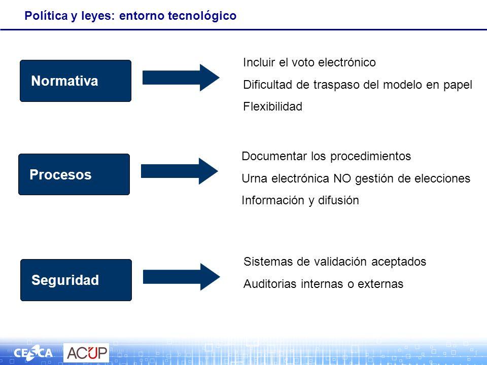 Política y leyes: entorno tecnológico Complejidad Normativa Incluir el voto electrónico Dificultad de traspaso del modelo en papel Flexibilidad Comple