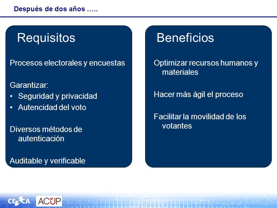 BeneficiosRequisitos Después de dos años ….. Procesos electorales y encuestas Garantizar: Seguridad y privacidad Autencidad del voto Diversos métodos