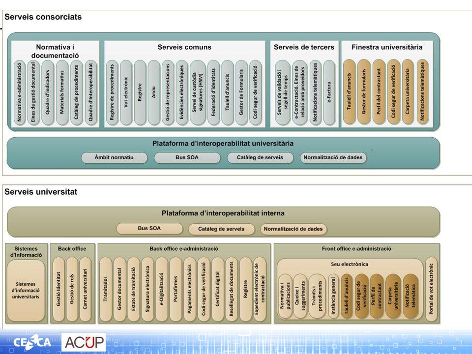 El modelo de e-Administración de la ACUP