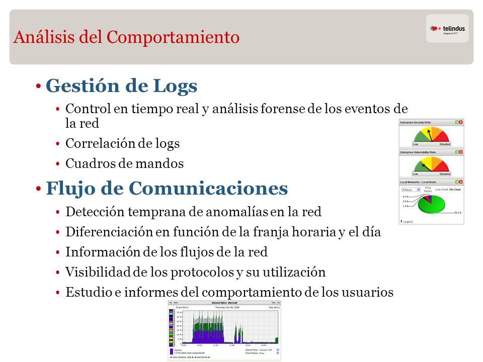 Análisis del Comportamiento Gestión de Logs Control en tiempo real y análisis forense de los eventos de la red Correlación de logs Cuadros de mandos F