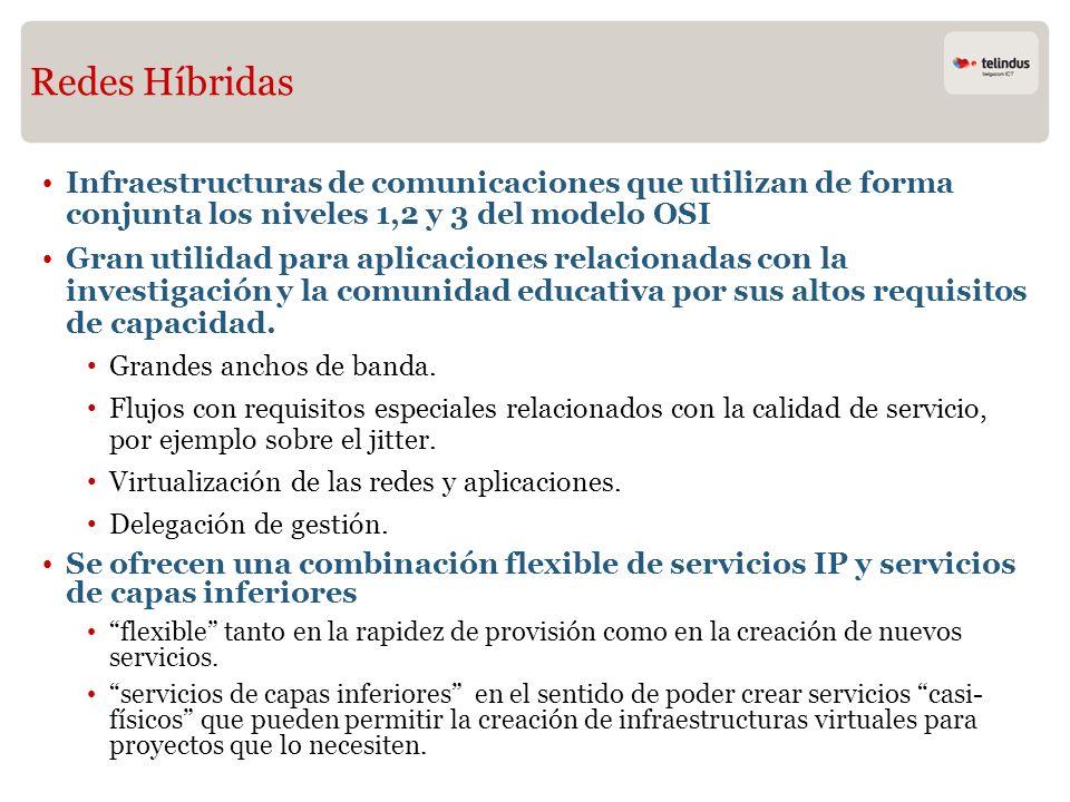 Redes Híbridas Infraestructuras de comunicaciones que utilizan de forma conjunta los niveles 1,2 y 3 del modelo OSI Gran utilidad para aplicaciones re