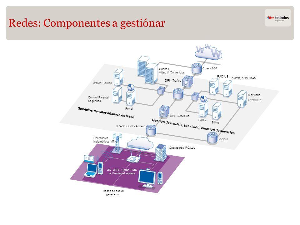 Redes: Componentes a gestiónar BRAS/SGSN - Acceso DPI - Servicios Policy RADIUS DHCP, DNS, IPAM Billing Core - BGP Portal Walled Garden Cachés Video &