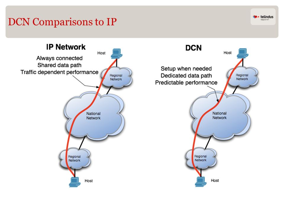 DCN Comparisons to IP