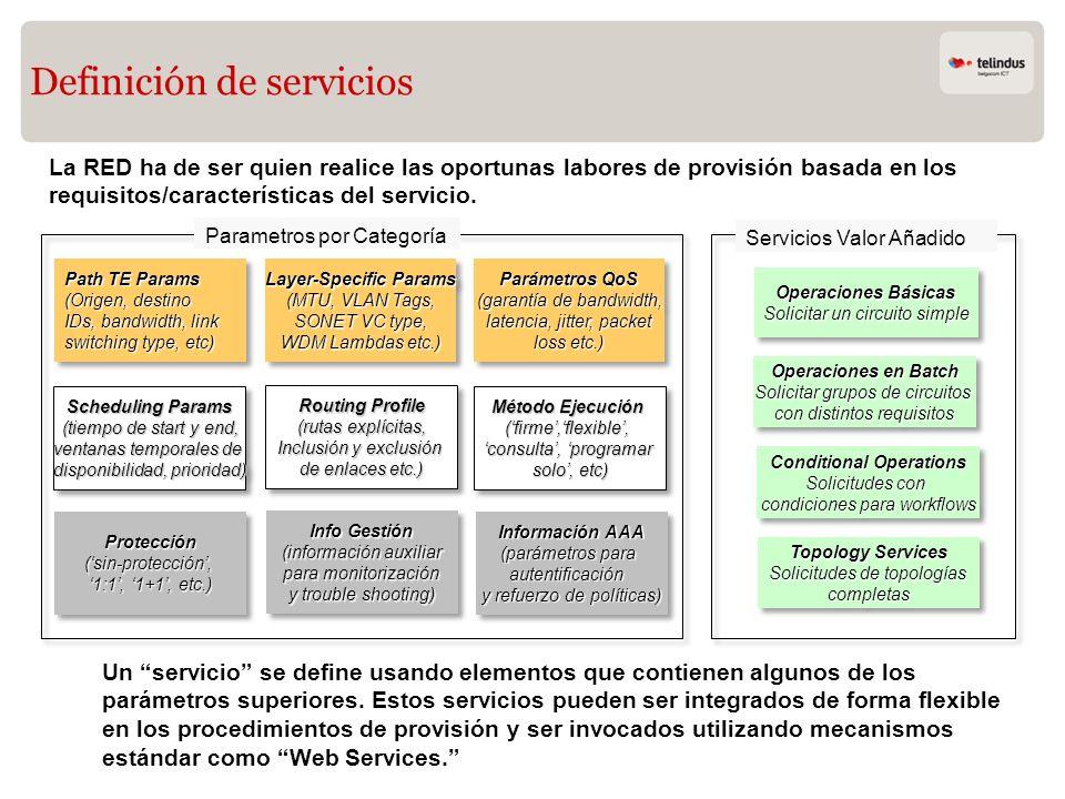 Definición de servicios Path TE Params (Origen, destino IDs, bandwidth, link switching type, etc) Path TE Params (Origen, destino IDs, bandwidth, link