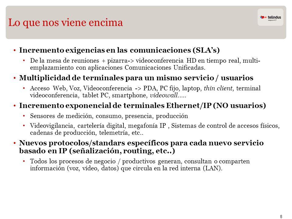 Incremento exigencias en las comunicaciones (SLAs) De la mesa de reuniones + pizarra-> videoconferencia HD en tiempo real, multi- emplazamiento con ap