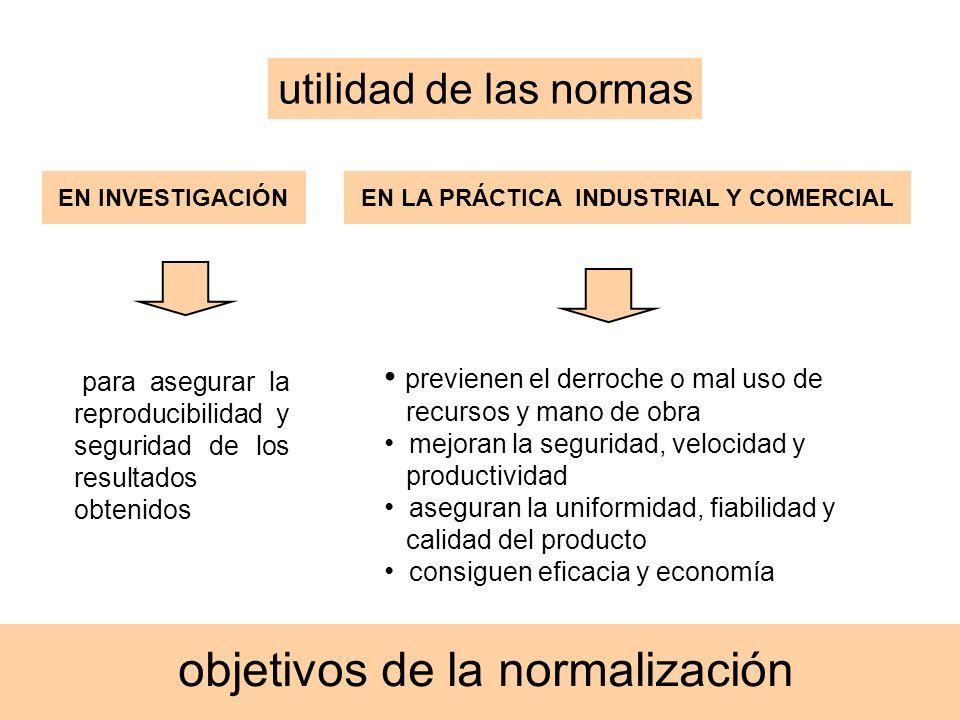 objetivos de la normalización EN INVESTIGACIÓN previenen el derroche o mal uso de recursos y mano de obra mejoran la seguridad, velocidad y productivi