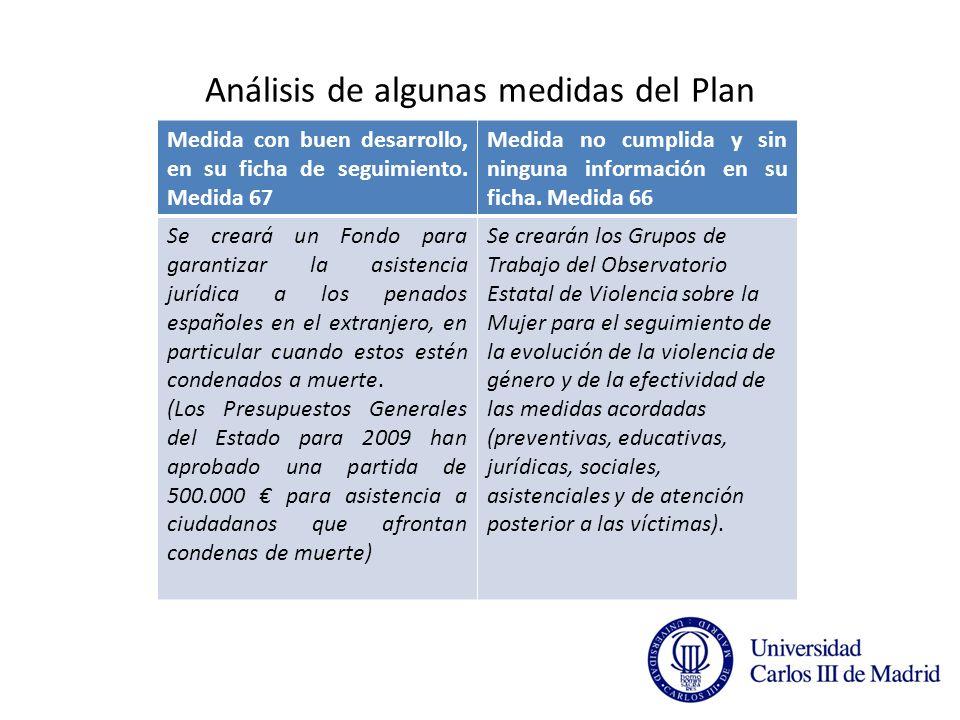 Análisis de algunas medidas del Plan Medida con buen desarrollo, en su ficha de seguimiento.