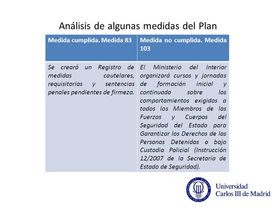 Análisis de algunas medidas del Plan Medida cumplida.