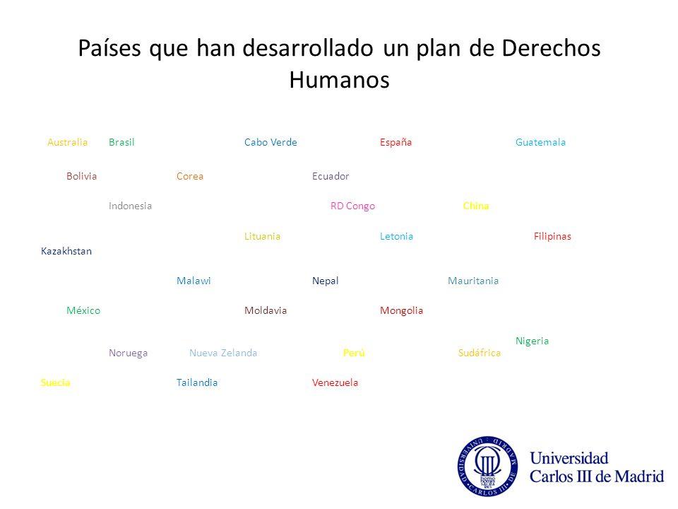 Países que han desarrollado un plan de Derechos Humanos AustraliaBrasilCabo VerdeEspañaGuatemala BoliviaCoreaEcuador Indonesia RD Congo China Lituania