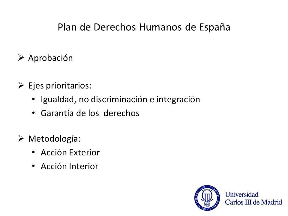 Plan de Derechos Humanos de España Aprobación Ejes prioritarios: Igualdad, no discriminación e integración Garantía de los derechos Metodología: Acción Exterior Acción Interior