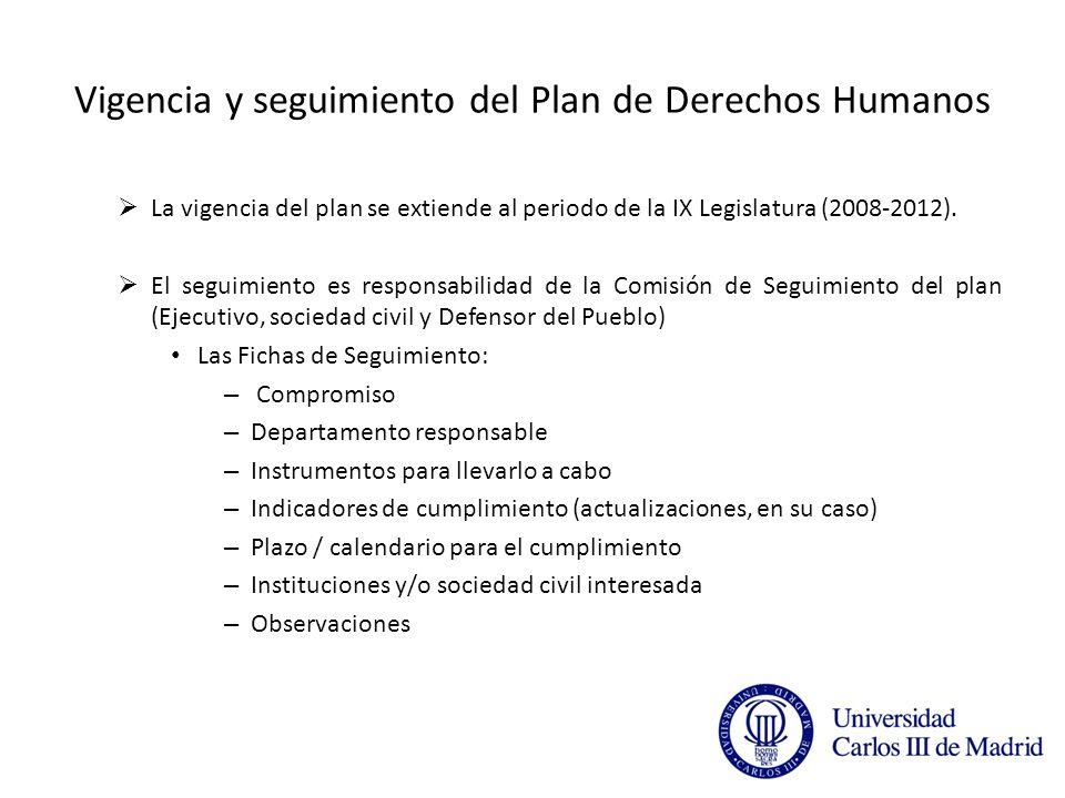 Vigencia y seguimiento del Plan de Derechos Humanos La vigencia del plan se extiende al periodo de la IX Legislatura (2008-2012).