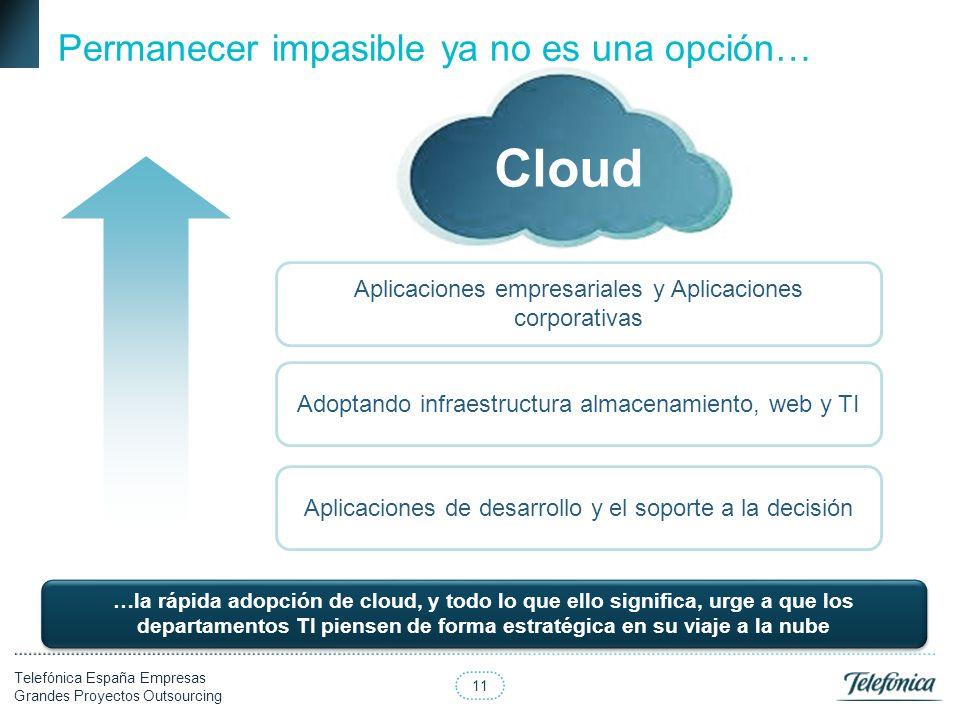 11 Telefónica España Empresas Grandes Proyectos Outsourcing Cloud Aplicaciones empresariales y Aplicaciones corporativas Adoptando infraestructura alm