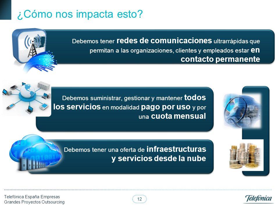 12 Telefónica España Empresas Grandes Proyectos Outsourcing ¿Cómo nos impacta esto? Debemos suministrar, gestionar y mantener todos los servicios en m