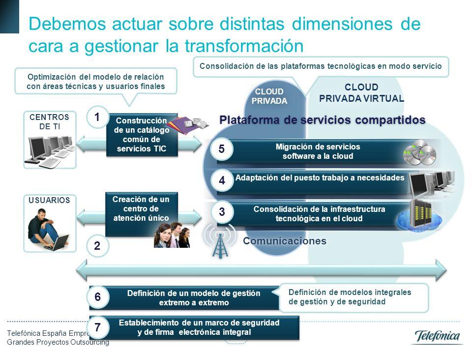 13 Telefónica España Empresas Grandes Proyectos Outsourcing Debemos actuar sobre distintas dimensiones de cara a gestionar la transformación CLOUD PRI