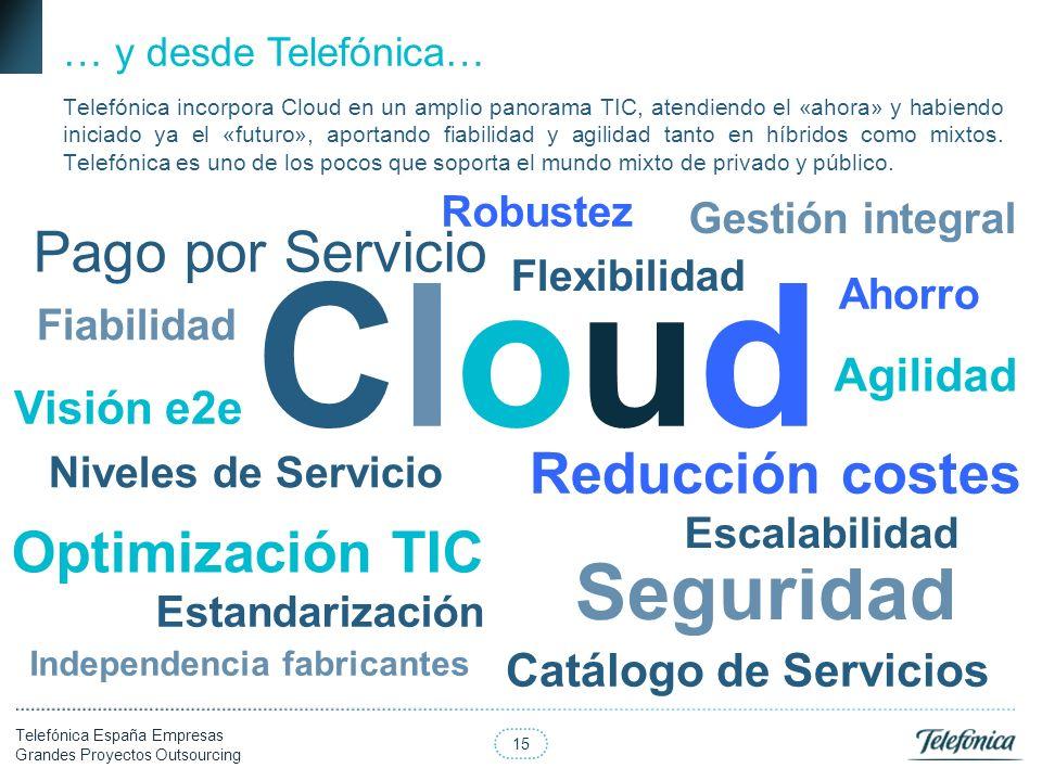 15 Telefónica España Empresas Grandes Proyectos Outsourcing CloudCloud Optimización TIC Agilidad Fiabilidad Flexibilidad Ahorro Visión e2e Seguridad G