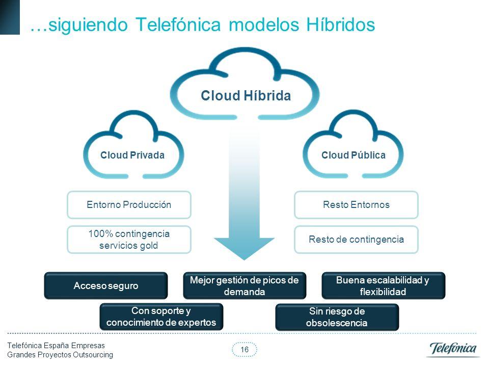 16 Telefónica España Empresas Grandes Proyectos Outsourcing Cloud Híbrida Cloud PrivadaCloud Pública Entorno Producción 100% contingencia servicios go