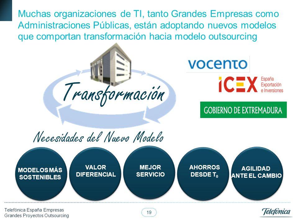 19 Telefónica España Empresas Grandes Proyectos Outsourcing Muchas organizaciones de TI, tanto Grandes Empresas como Administraciones Públicas, están