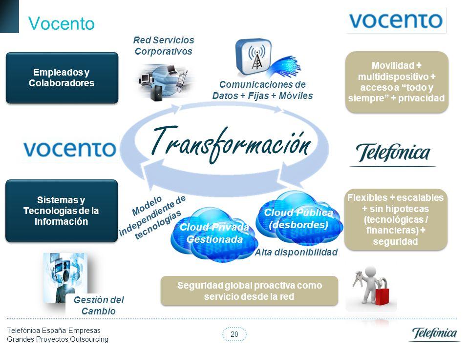 20 Telefónica España Empresas Grandes Proyectos Outsourcing Vocento Transformación Empleados y Colaboradores Sistemas y Tecnologías de la Información
