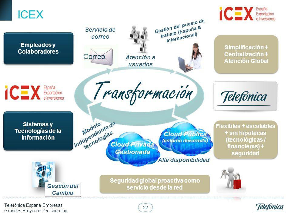22 Telefónica España Empresas Grandes Proyectos Outsourcing ICEX Transformación Cloud Privada Gestionada Cloud Pública (entorno desarrollo) Flexibles