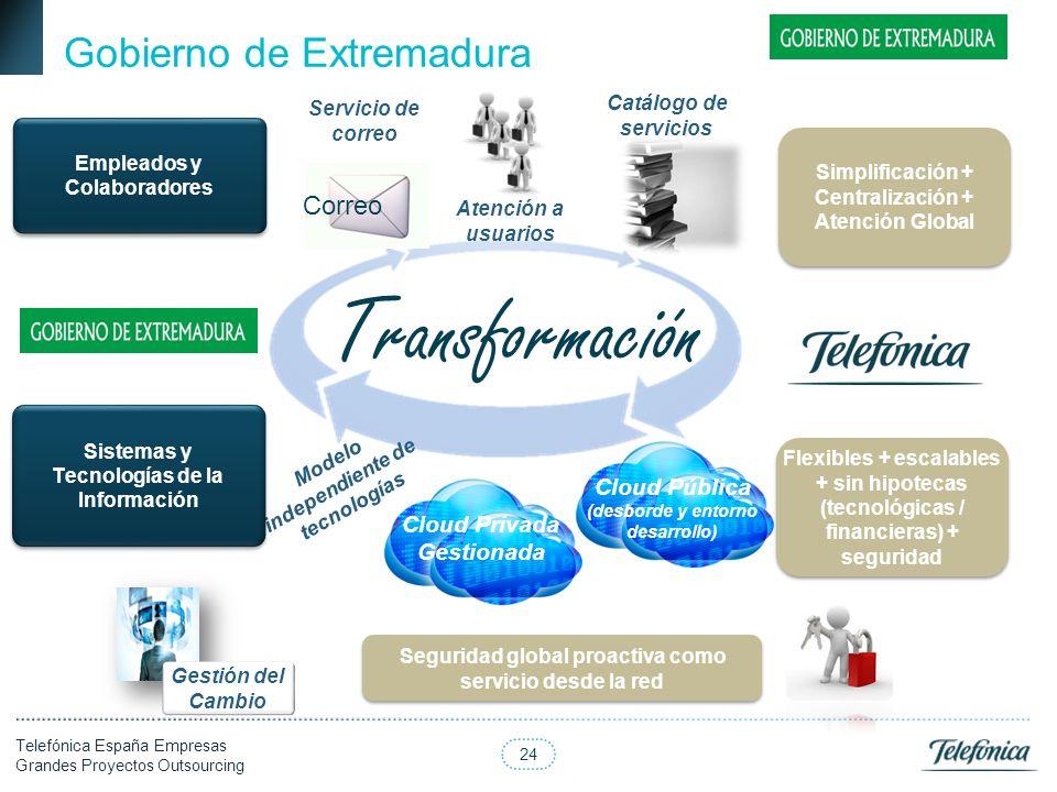 24 Telefónica España Empresas Grandes Proyectos Outsourcing Gobierno de Extremadura Transformación Cloud Privada Gestionada Cloud Pública (desborde y