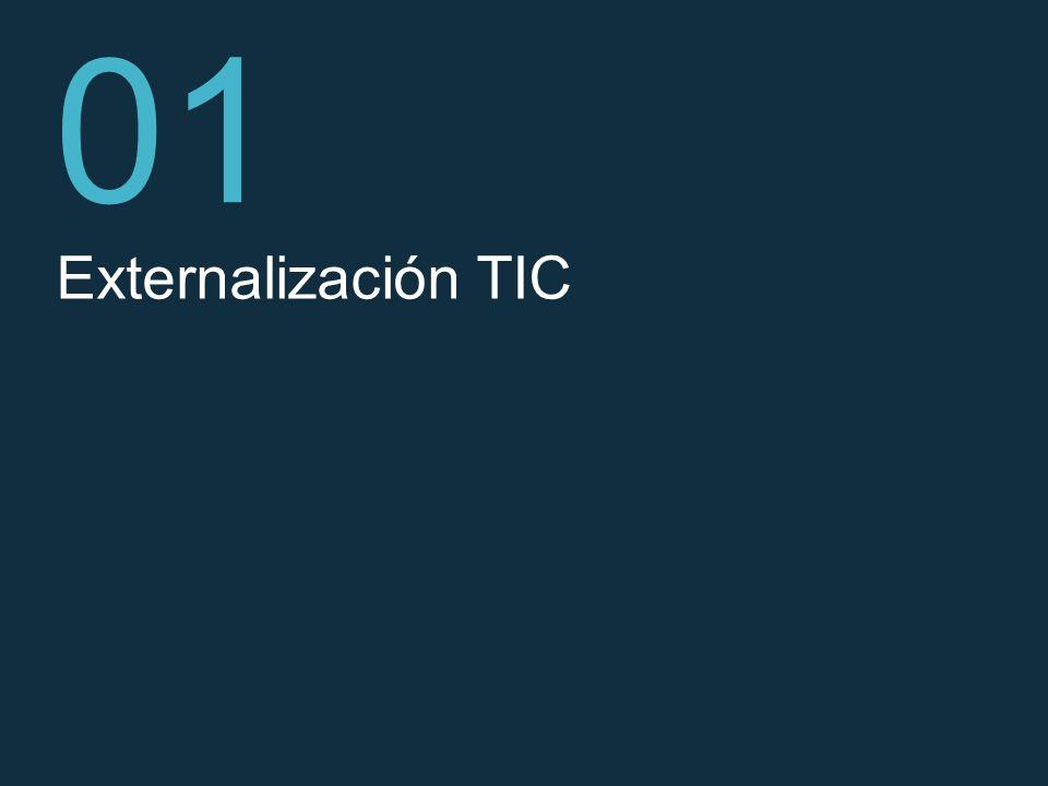 Externalización TIC 01